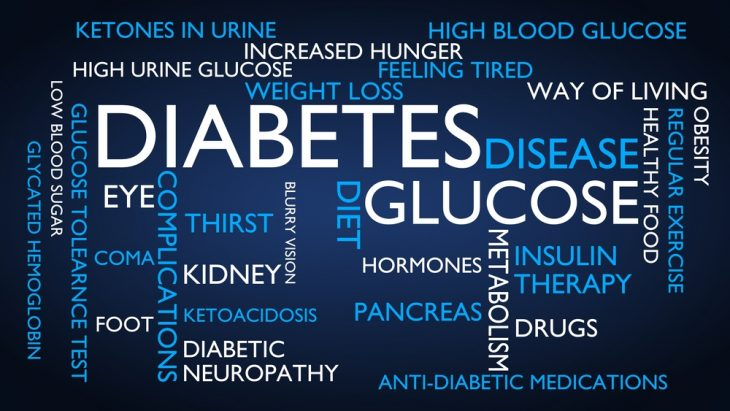Где купить диабетические продукты в воронеже
