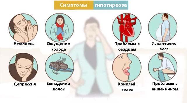 Воспаление десен чем лечить ребенка