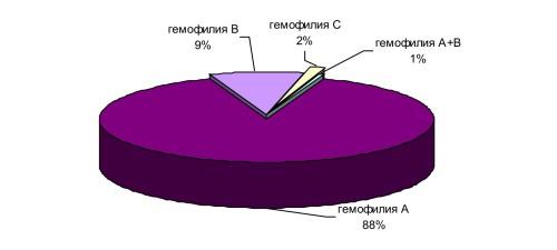 utrozhestan-bol-vnizu-zhivota