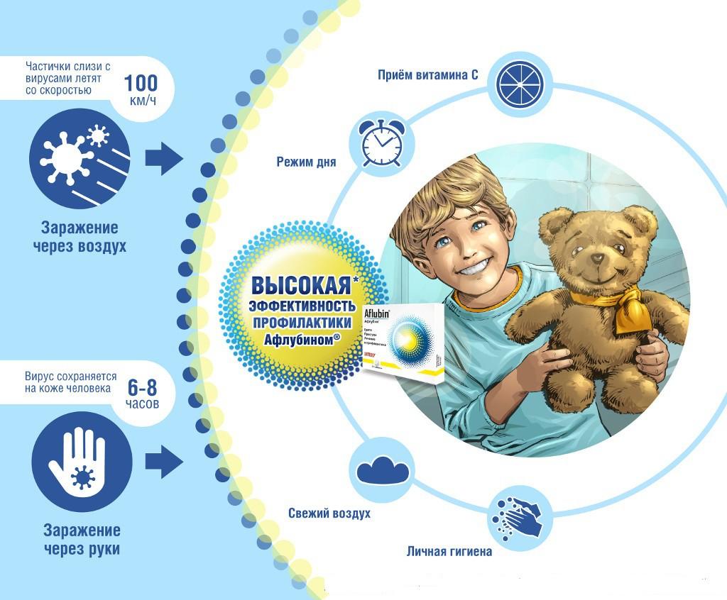 средства против аллергии на коже