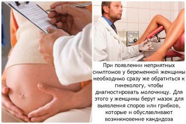 Молочница во втором триместре беременности лечение