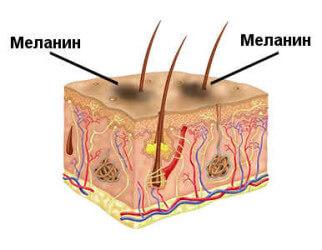 Лучший крем для защиты кожи от пигментации