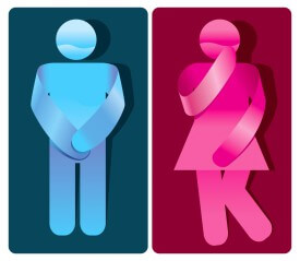 Интерстициальный цистит: симптомы, диагностика и лечение