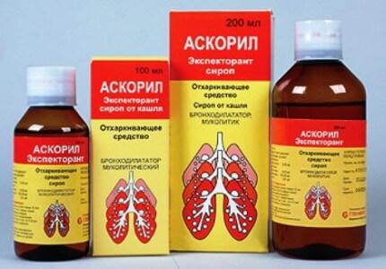 Бронхит препарат для лечения thumbnail