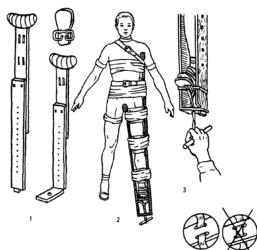 иммобилизация нижней конечности шиной Дитерихса
