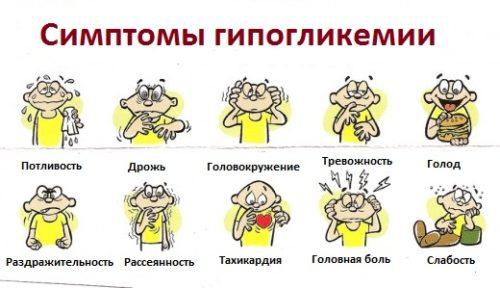 гипогликемия симптомы