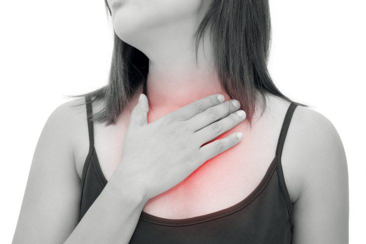 ГЭРБ симптомы, диагностика и лечение