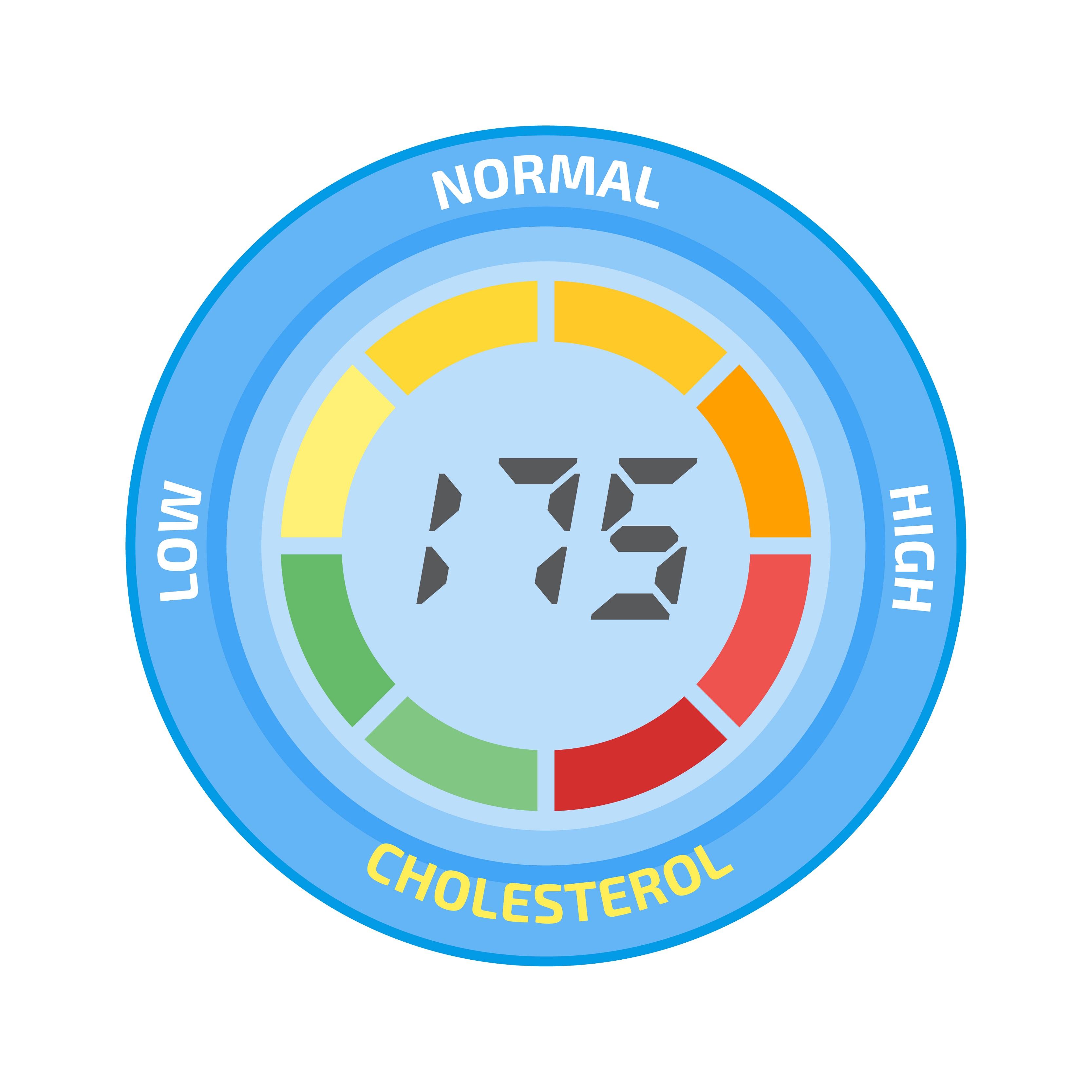 холестерин в крови лечение