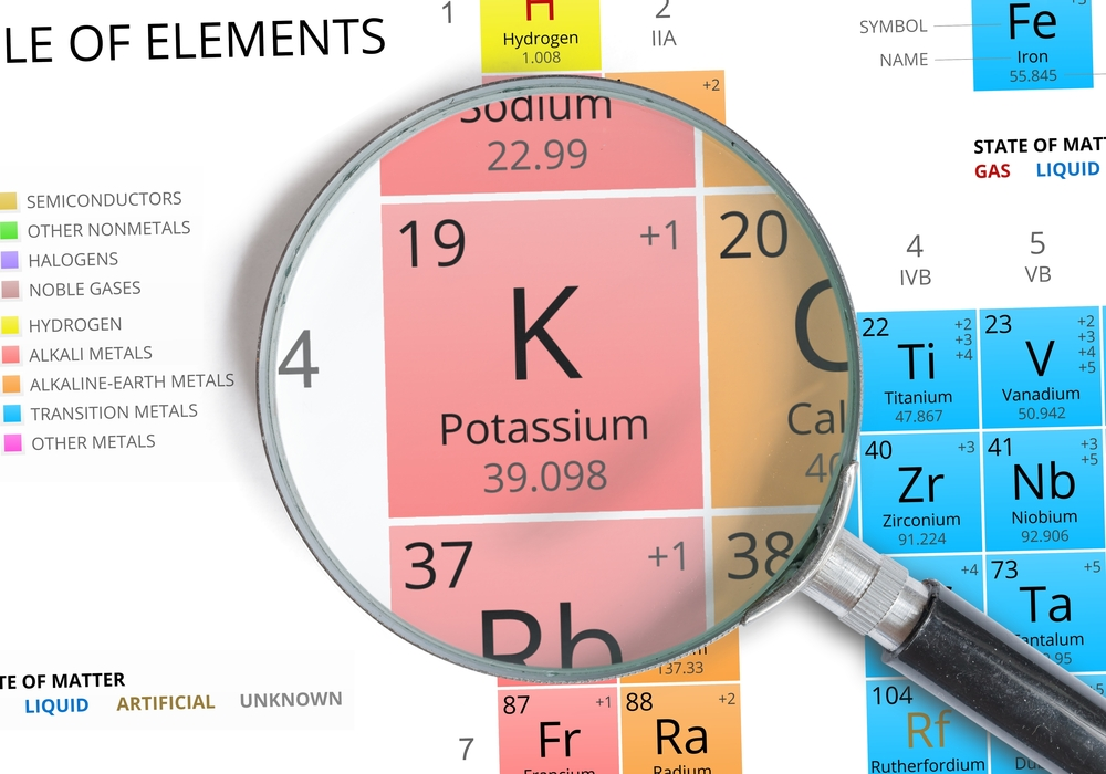 an overview of the element potassium Periodic table of the elements: with two nearly complete periods (sequences) of elements, from potassium to bromine and rubidium to iodine (see figures 2 and 3).
